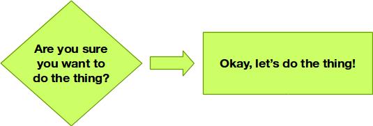 The CLI way of thinking